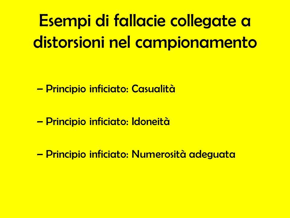 Esempi di fallacie collegate a distorsioni nel campionamento