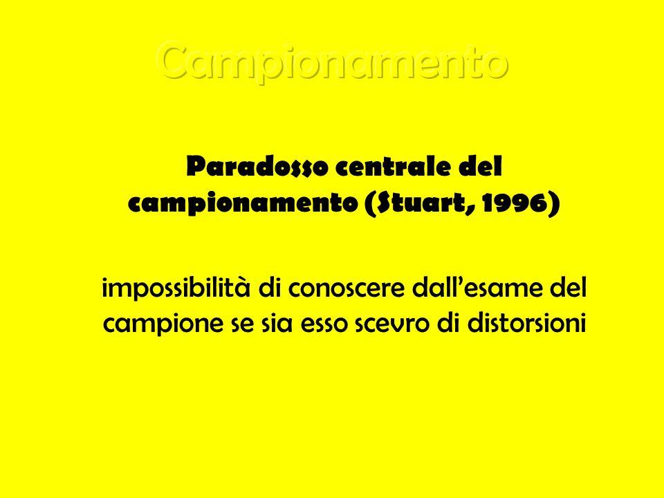 Paradosso centrale del campionamento (Stuart, 1996)