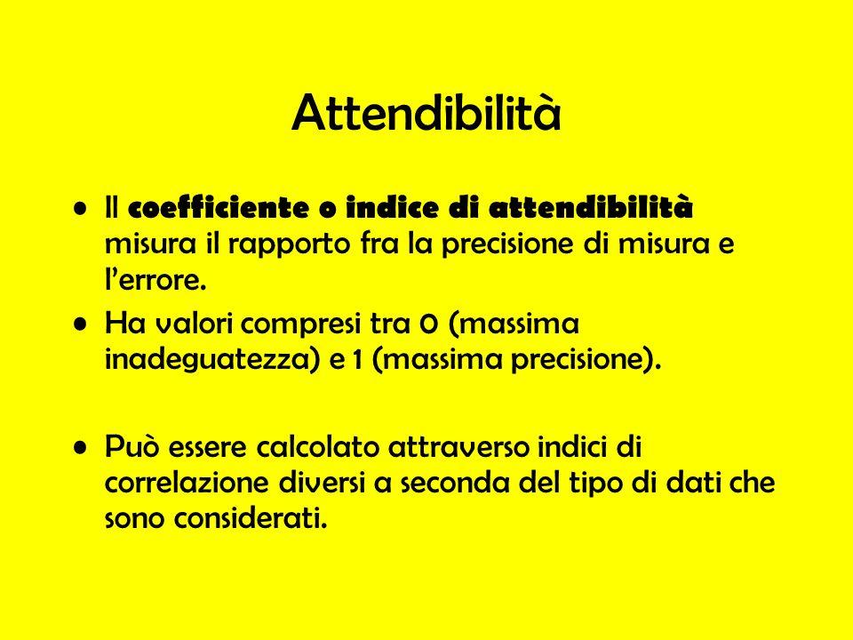 Attendibilità Il coefficiente o indice di attendibilità misura il rapporto fra la precisione di misura e l'errore.