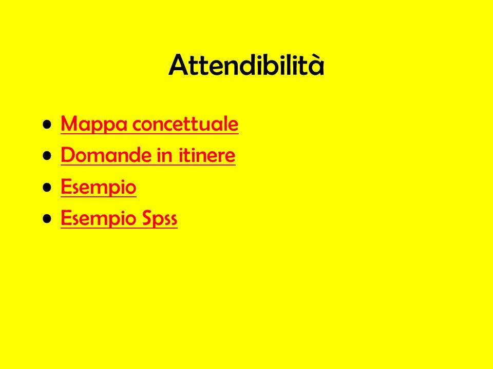 Attendibilità Mappa concettuale Domande in itinere Esempio