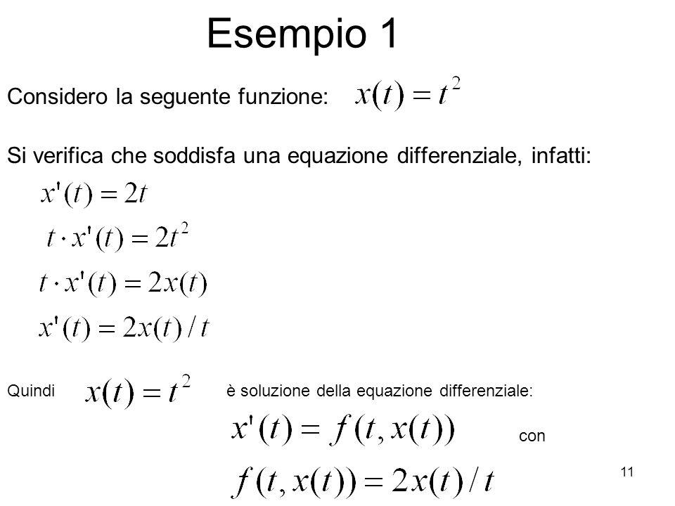 Esempio 1 Considero la seguente funzione: