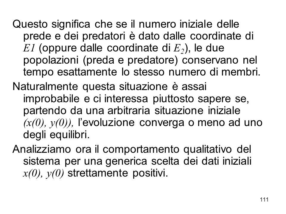Questo significa che se il numero iniziale delle prede e dei predatori è dato dalle coordinate di E1 (oppure dalle coordinate di E2), le due popolazioni (preda e predatore) conservano nel tempo esattamente lo stesso numero di membri.