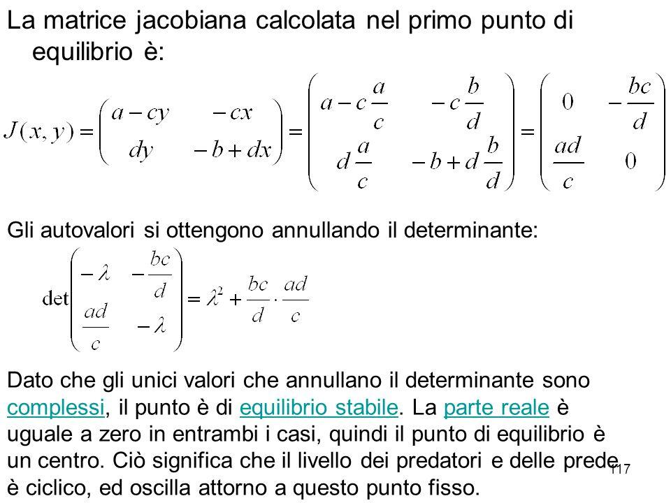 La matrice jacobiana calcolata nel primo punto di equilibrio è: