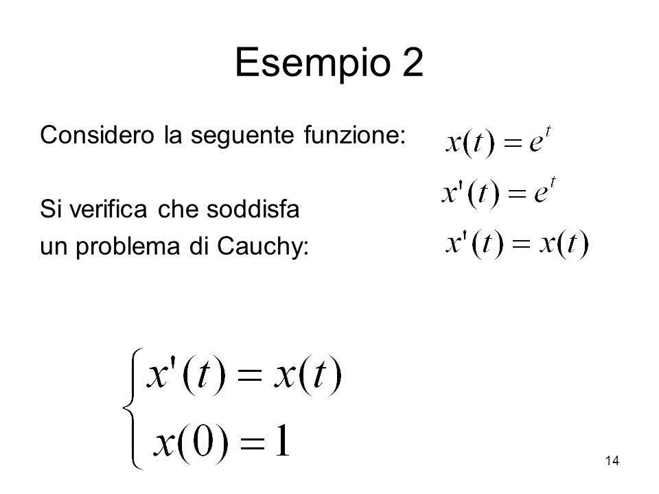Esempio 2 Considero la seguente funzione: Si verifica che soddisfa