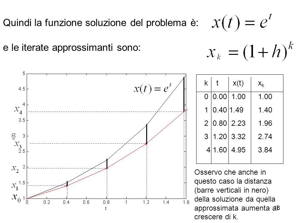 Quindi la funzione soluzione del problema è: