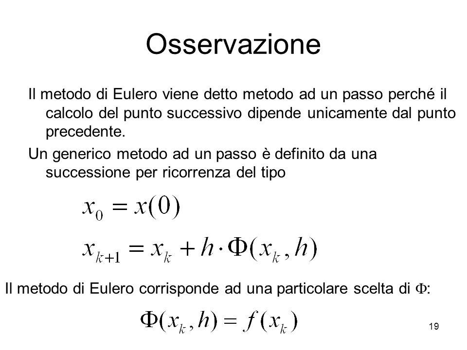 OsservazioneIl metodo di Eulero viene detto metodo ad un passo perché il calcolo del punto successivo dipende unicamente dal punto precedente.