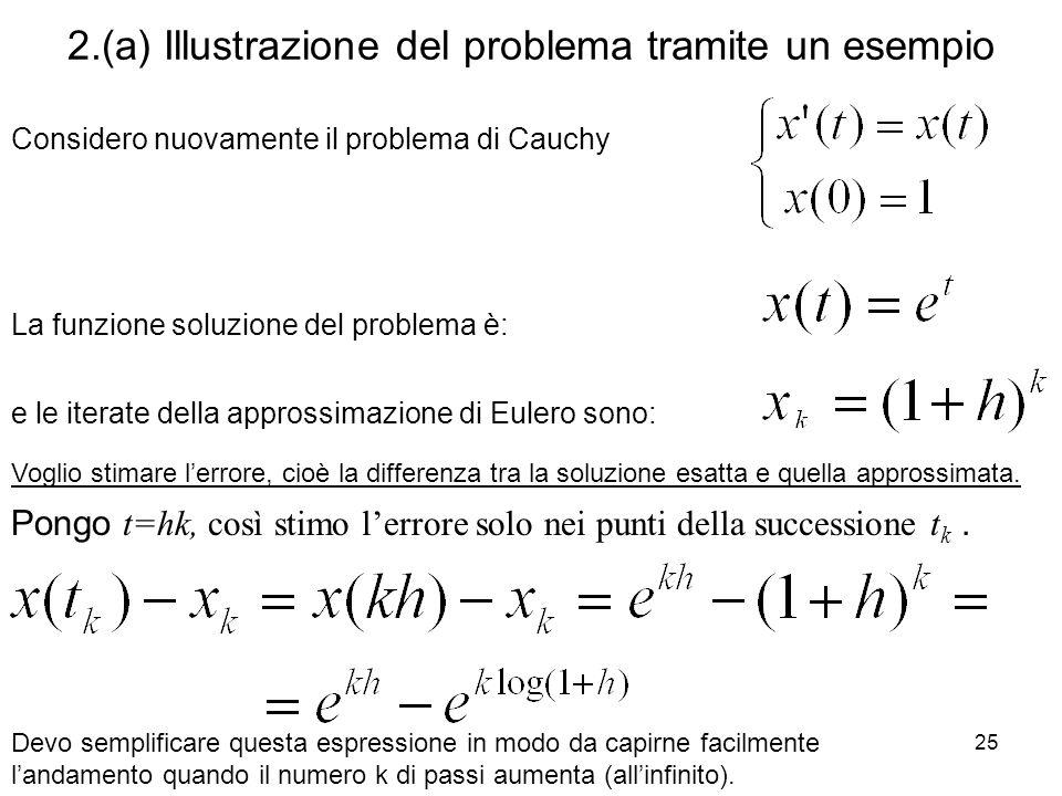 2.(a) Illustrazione del problema tramite un esempio