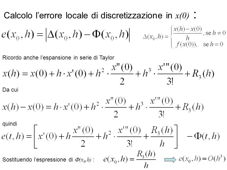 Calcolo l'errore locale di discretizzazione in x(0) :
