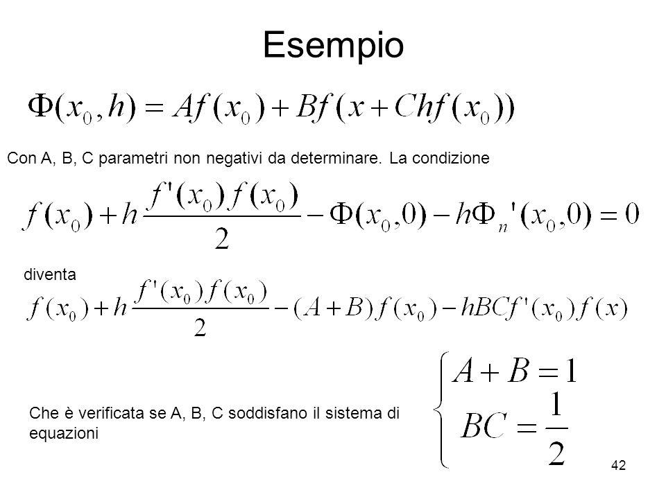 EsempioCon A, B, C parametri non negativi da determinare.