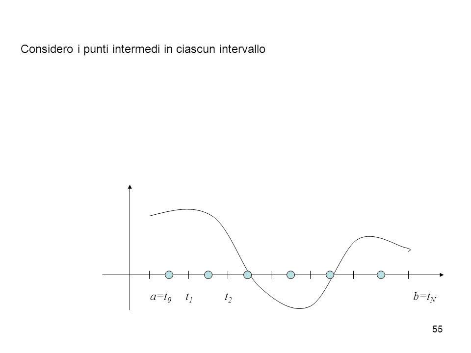 Considero i punti intermedi in ciascun intervallo