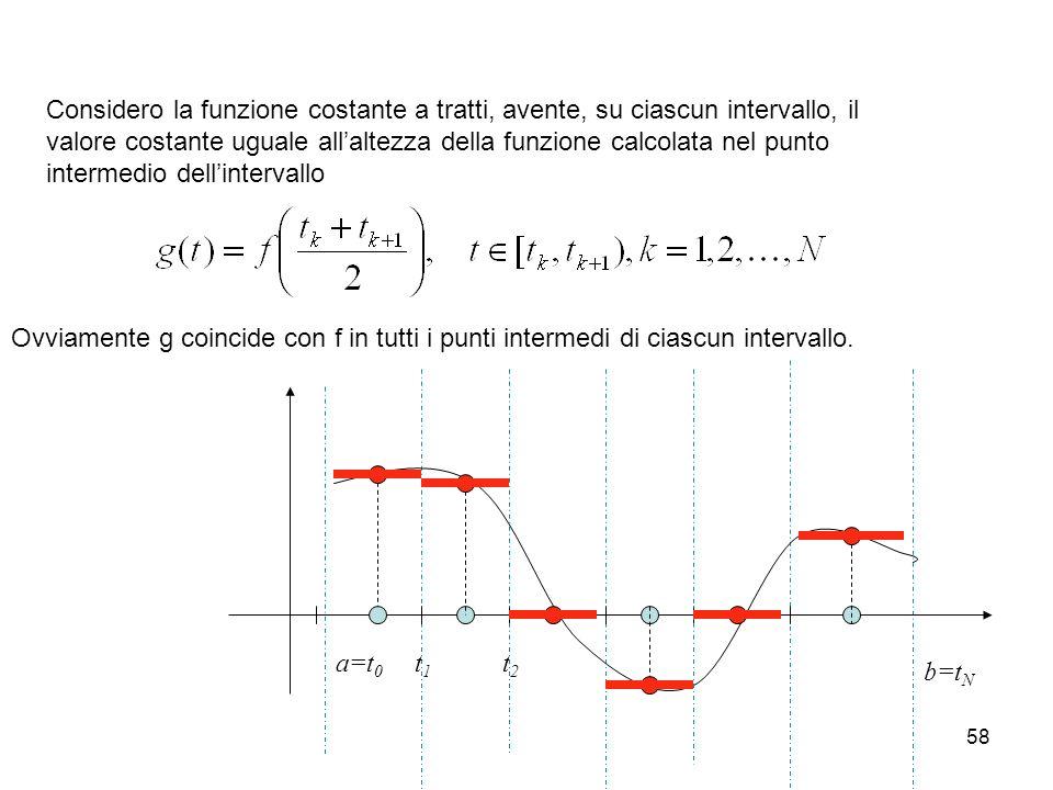 Considero la funzione costante a tratti, avente, su ciascun intervallo, il valore costante uguale all'altezza della funzione calcolata nel punto intermedio dell'intervallo