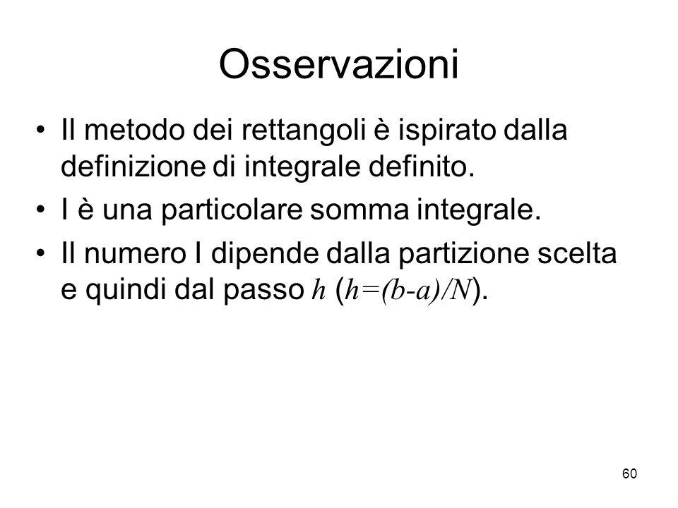 OsservazioniIl metodo dei rettangoli è ispirato dalla definizione di integrale definito. I è una particolare somma integrale.