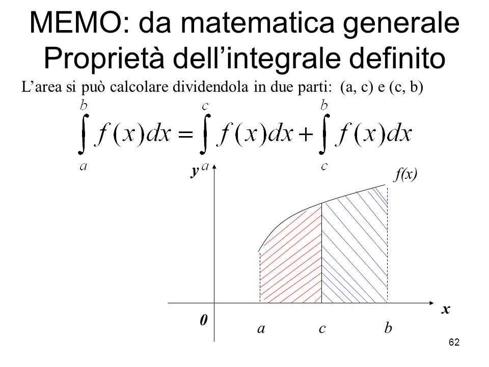 MEMO: da matematica generale Proprietà dell'integrale definito