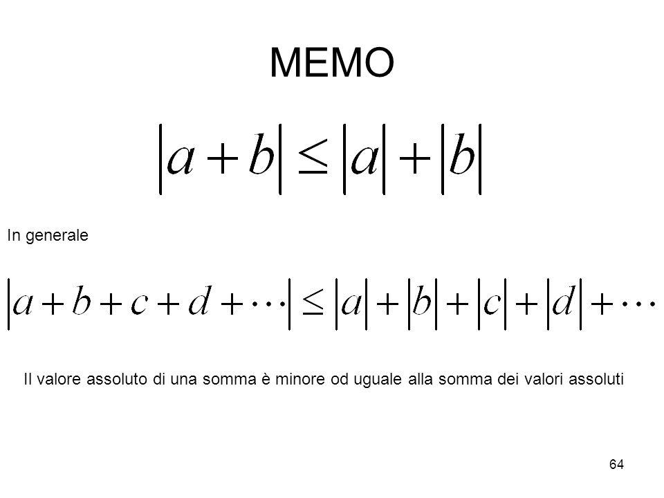MEMO In generale Il valore assoluto di una somma è minore od uguale alla somma dei valori assoluti