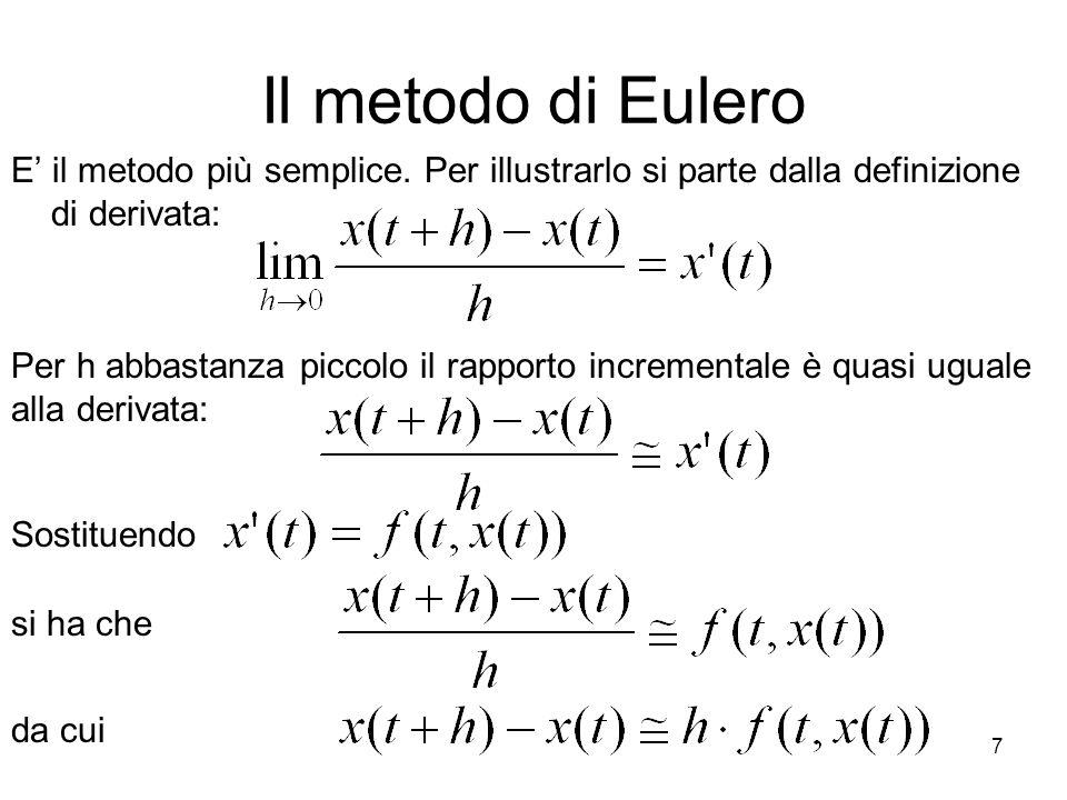 Il metodo di Eulero E' il metodo più semplice. Per illustrarlo si parte dalla definizione di derivata: