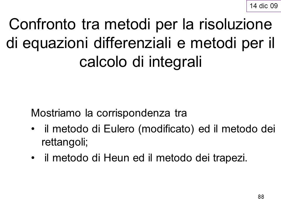 Confronto tra metodi per la risoluzione di equazioni differenziali e metodi per il calcolo di integrali