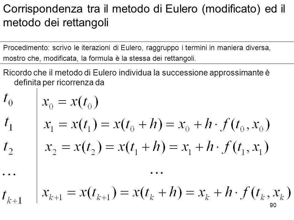 Corrispondenza tra il metodo di Eulero (modificato) ed il metodo dei rettangoli