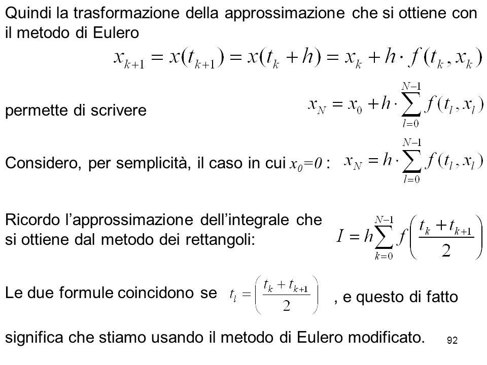 Quindi la trasformazione della approssimazione che si ottiene con il metodo di Eulero