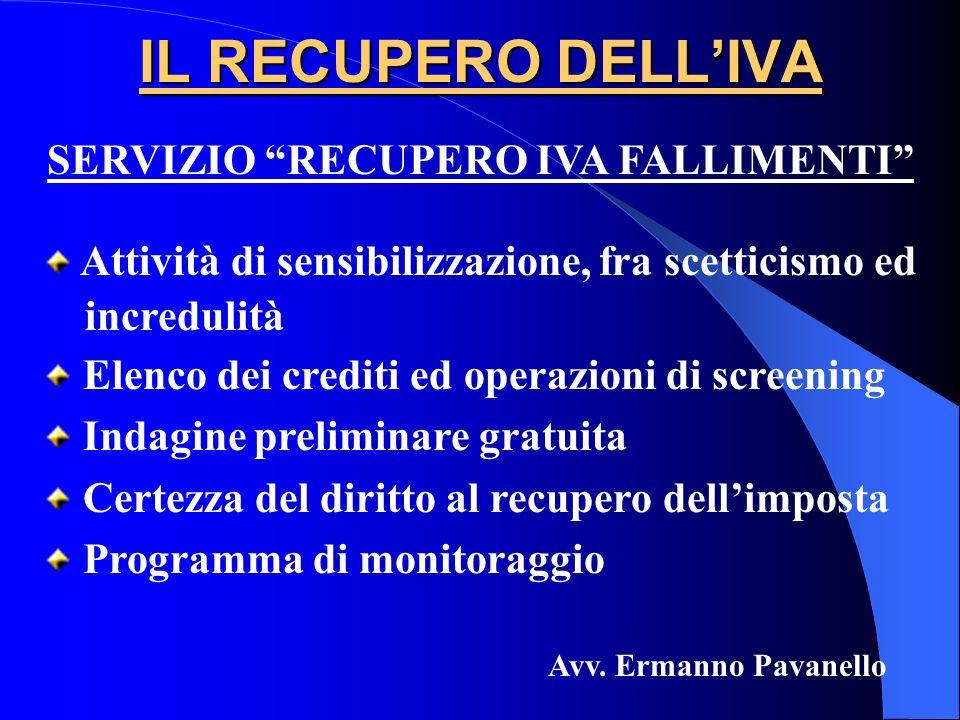 SERVIZIO RECUPERO IVA FALLIMENTI