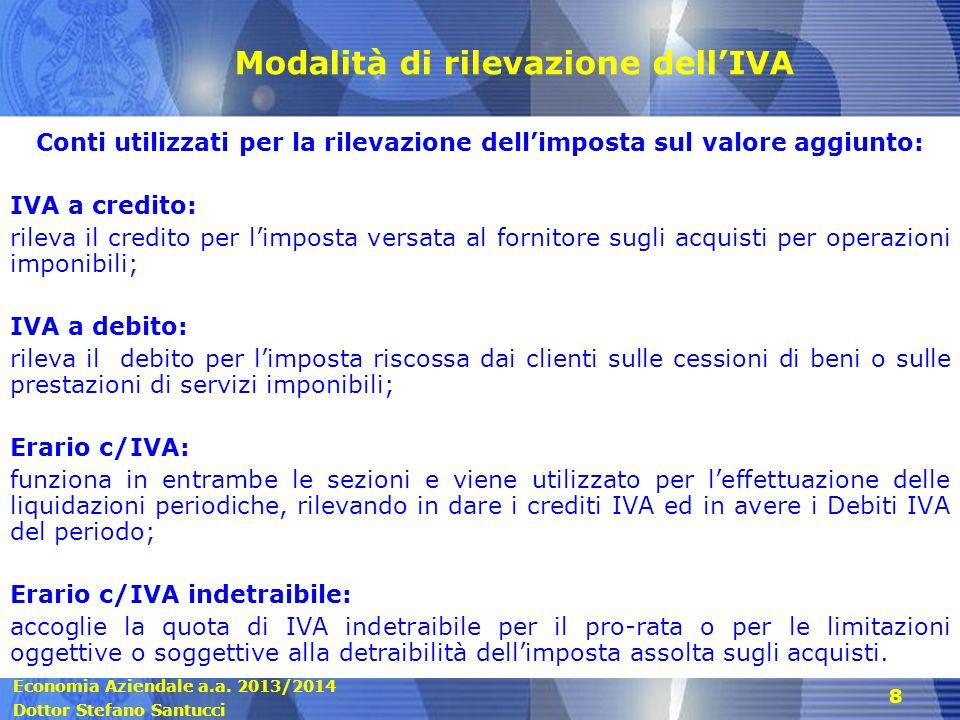 Modalità di rilevazione dell'IVA