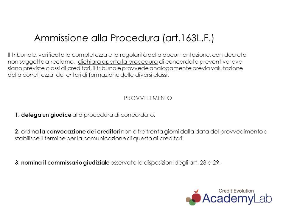 Ammissione alla Procedura (art. 163L. F