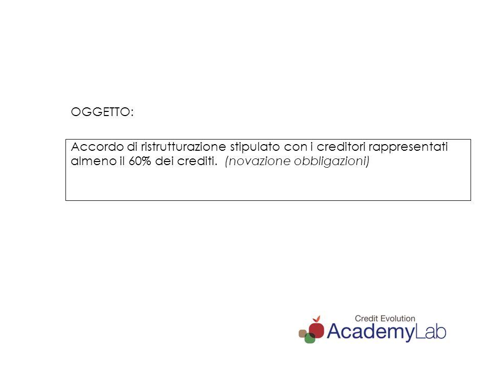 OGGETTO: Accordo di ristrutturazione stipulato con i creditori rappresentati almeno il 60% dei crediti.