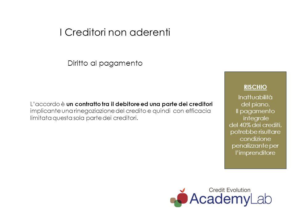 I Creditori non aderenti