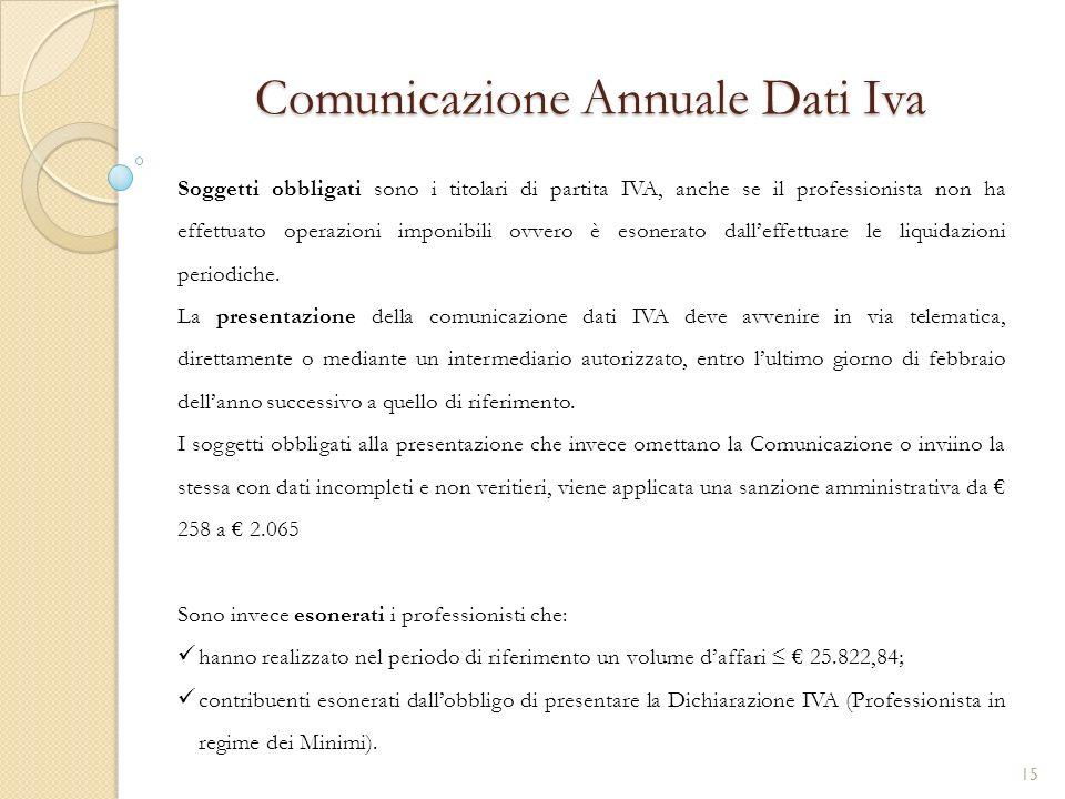 Comunicazione Annuale Dati Iva
