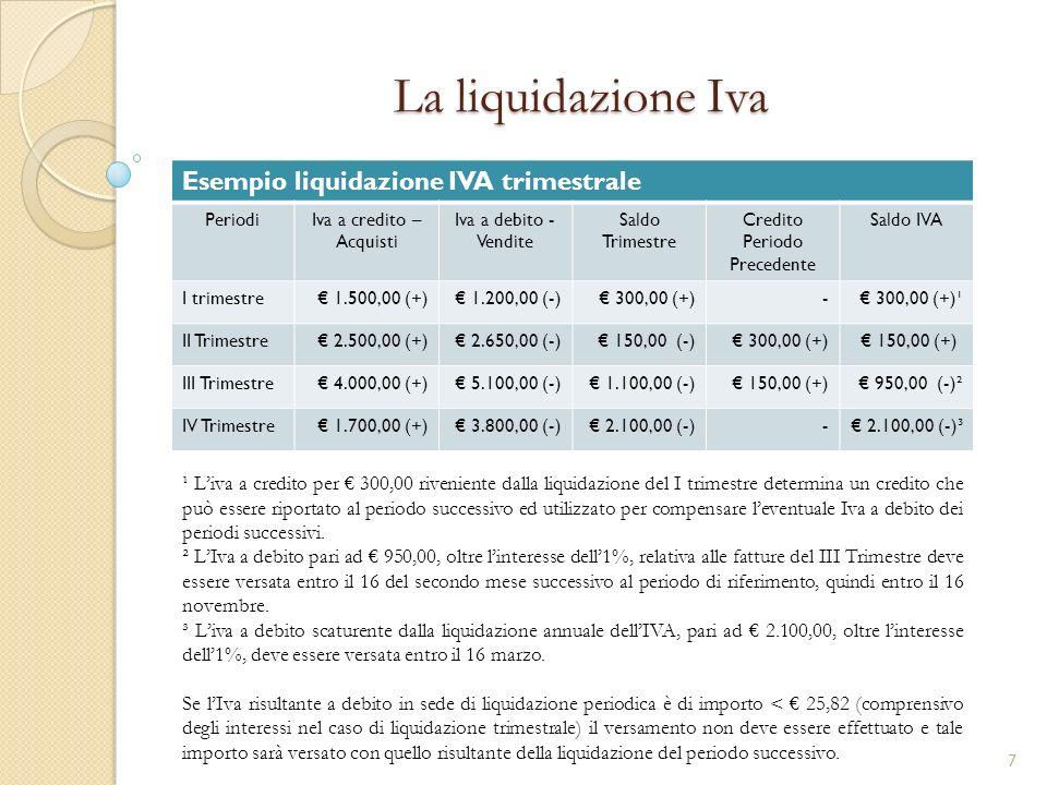 La liquidazione Iva Esempio liquidazione IVA trimestrale
