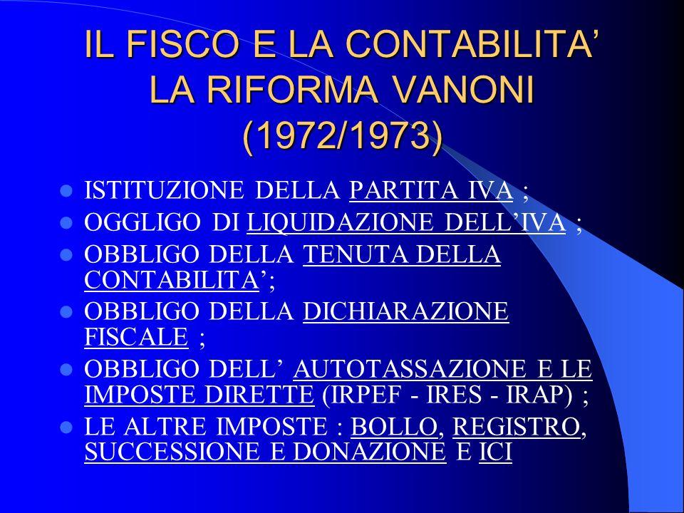 IL FISCO E LA CONTABILITA' LA RIFORMA VANONI (1972/1973)