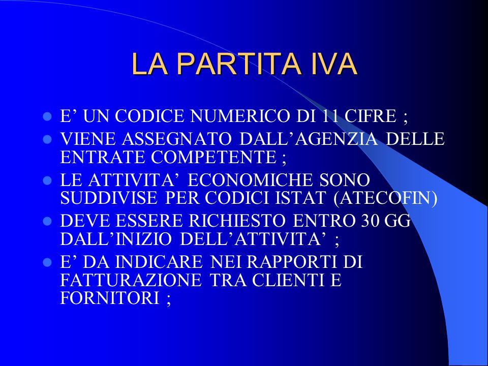 LA PARTITA IVA E' UN CODICE NUMERICO DI 11 CIFRE ;