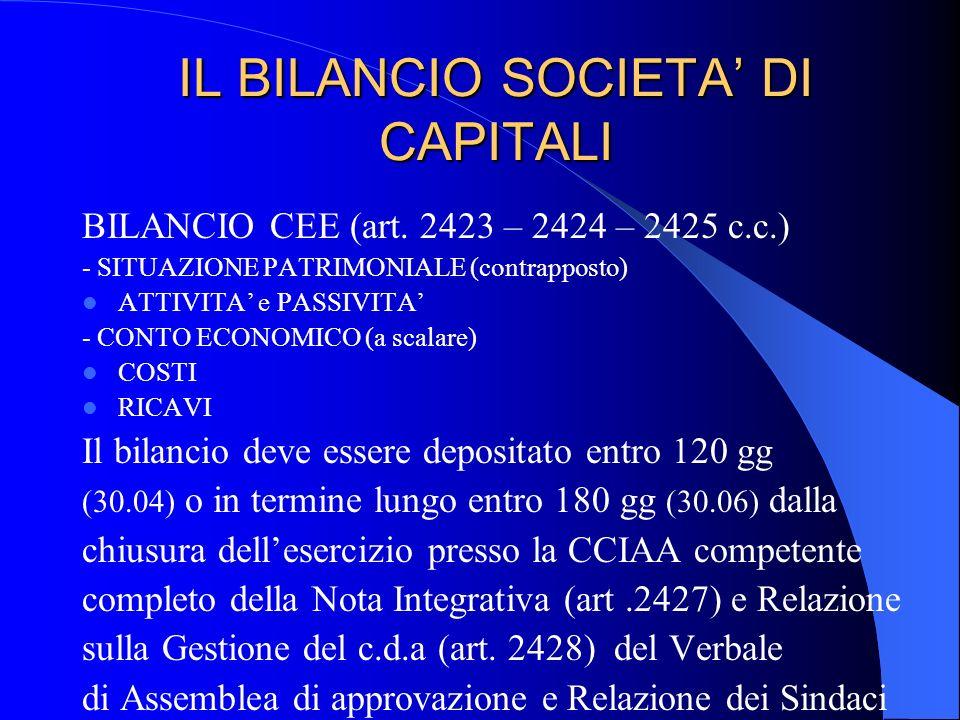IL BILANCIO SOCIETA' DI CAPITALI