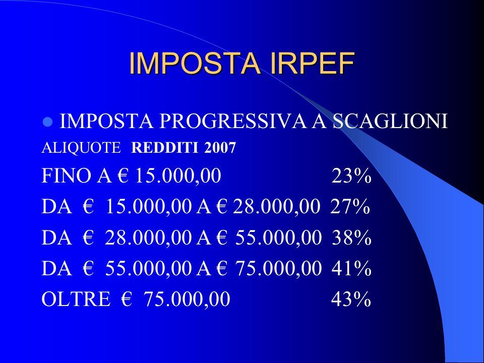 IMPOSTA IRPEF IMPOSTA PROGRESSIVA A SCAGLIONI FINO A € 15.000,00 23%