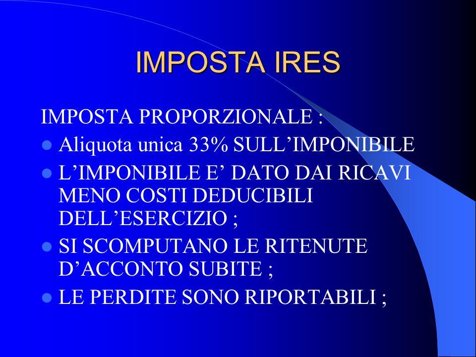 IMPOSTA IRES IMPOSTA PROPORZIONALE :