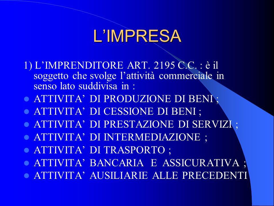 L'IMPRESA 1) L'IMPRENDITORE ART. 2195 C.C. : è il soggetto che svolge l'attività commerciale in senso lato suddivisa in :