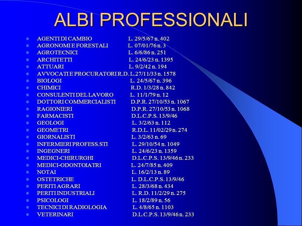 ALBI PROFESSIONALI AGENTI DI CAMBIO L. 29/5/67 n. 402
