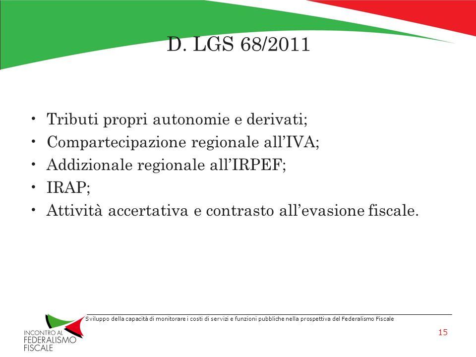 D. LGS 68/2011 Tributi propri autonomie e derivati;