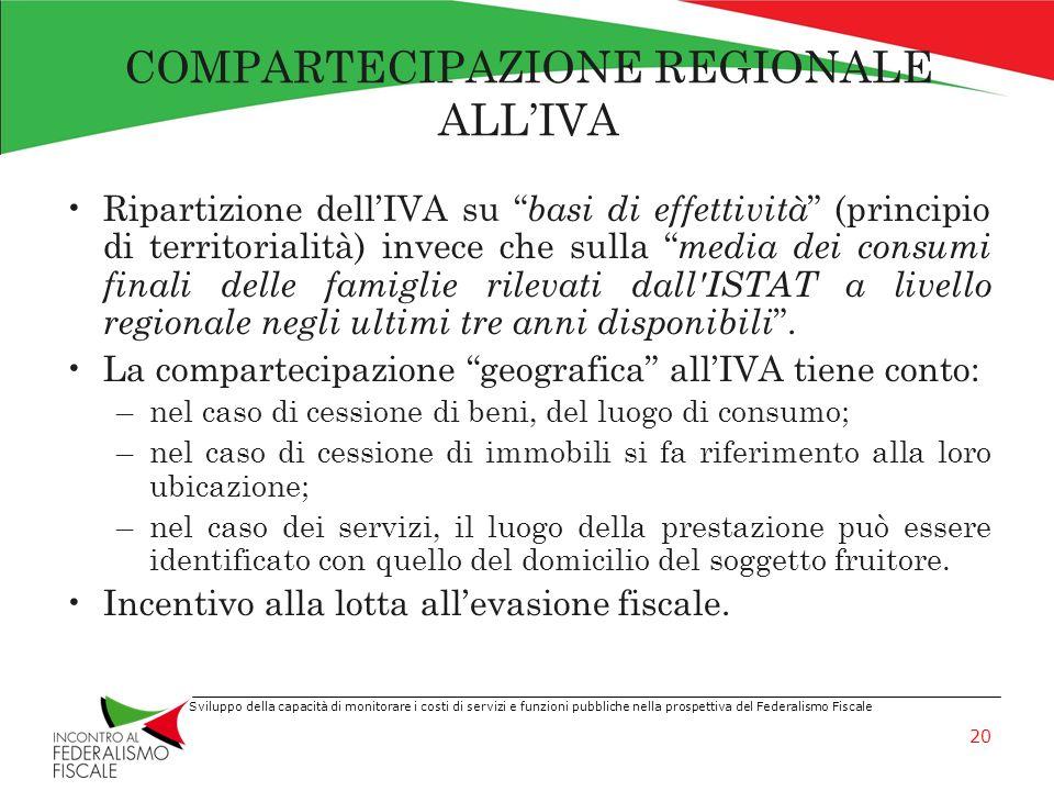 COMPARTECIPAZIONE REGIONALE ALL'IVA