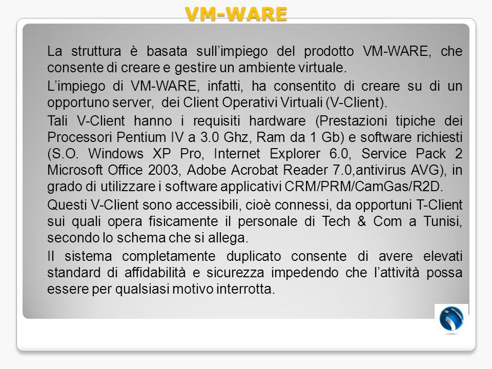 VM-WARE La struttura è basata sull'impiego del prodotto VM-WARE, che consente di creare e gestire un ambiente virtuale.