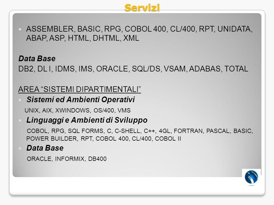ServiziASSEMBLER, BASIC, RPG, COBOL 400, CL/400, RPT, UNIDATA, ABAP, ASP, HTML, DHTML, XML. Data Base.