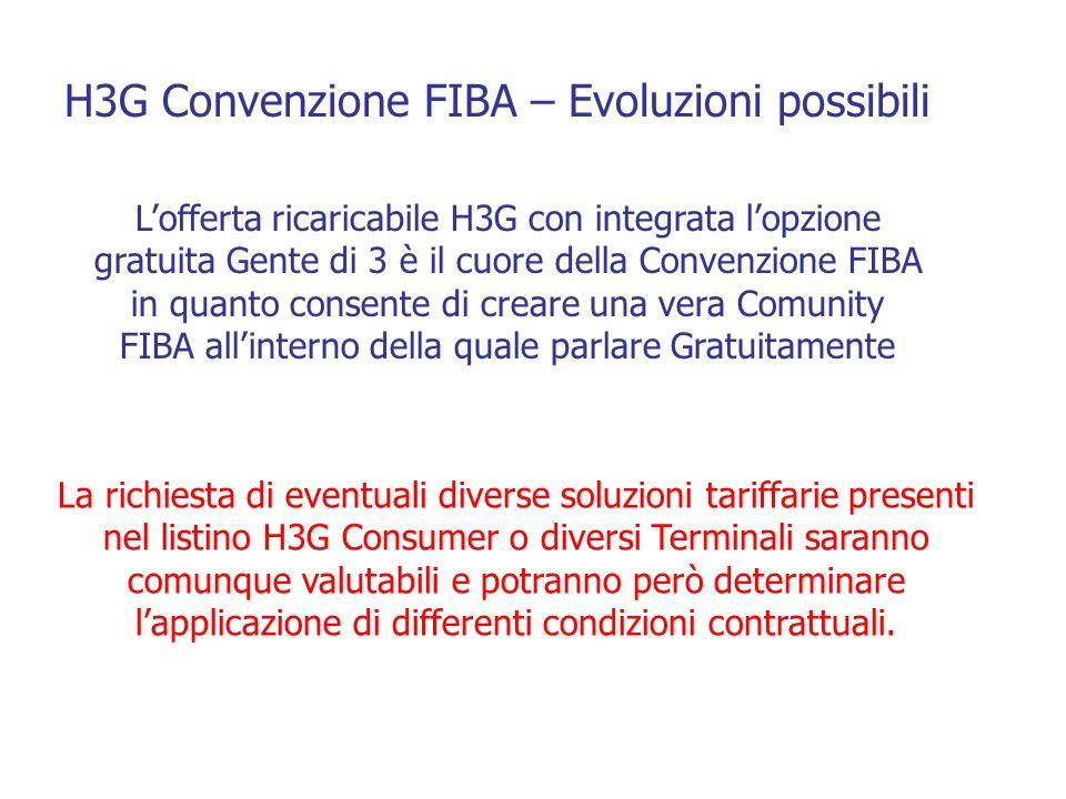 H3G Convenzione FIBA – Evoluzioni possibili