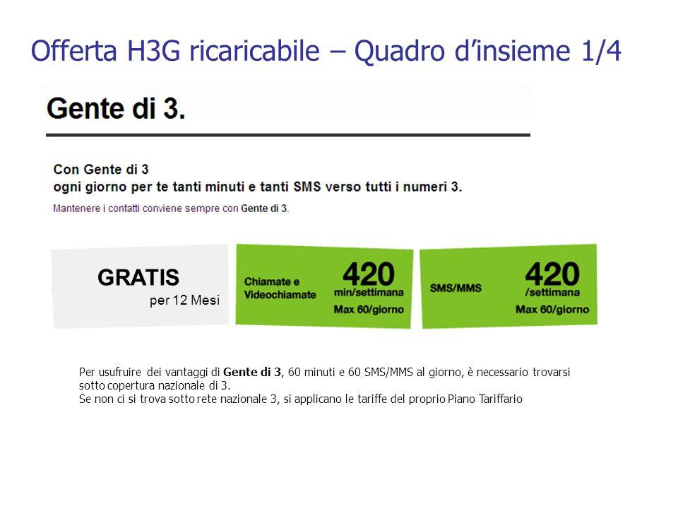 Offerta H3G ricaricabile – Quadro d'insieme 1/4