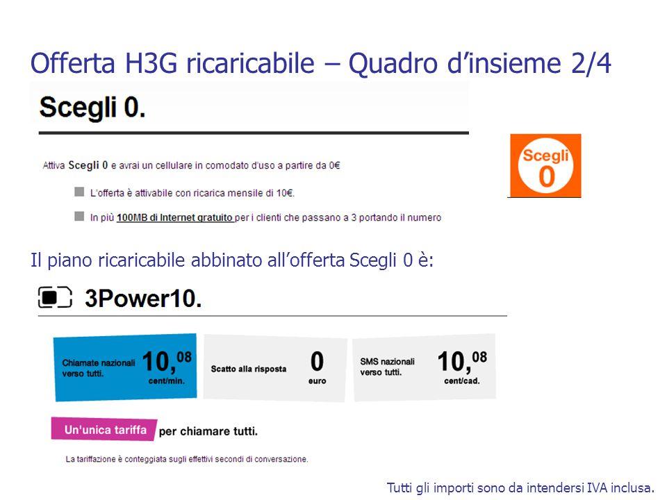 Offerta H3G ricaricabile – Quadro d'insieme 2/4