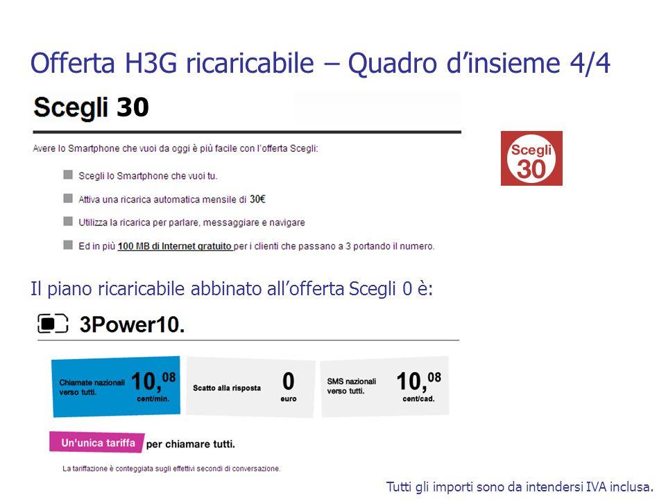 Offerta H3G ricaricabile – Quadro d'insieme 4/4