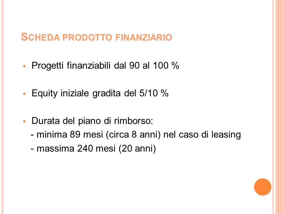 Scheda prodotto finanziario