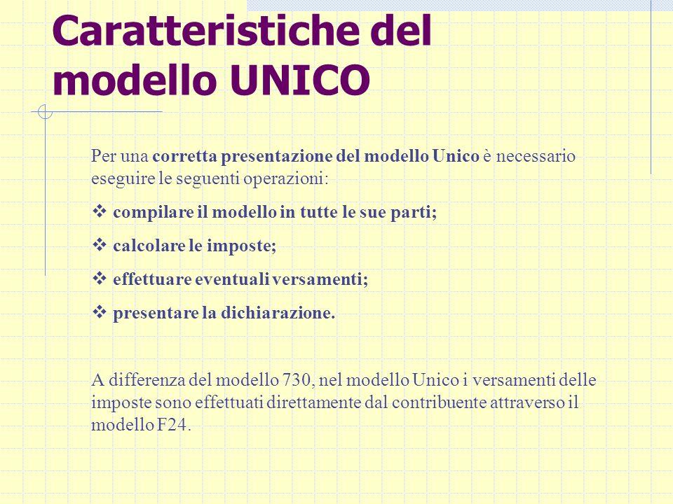Caratteristiche del modello UNICO