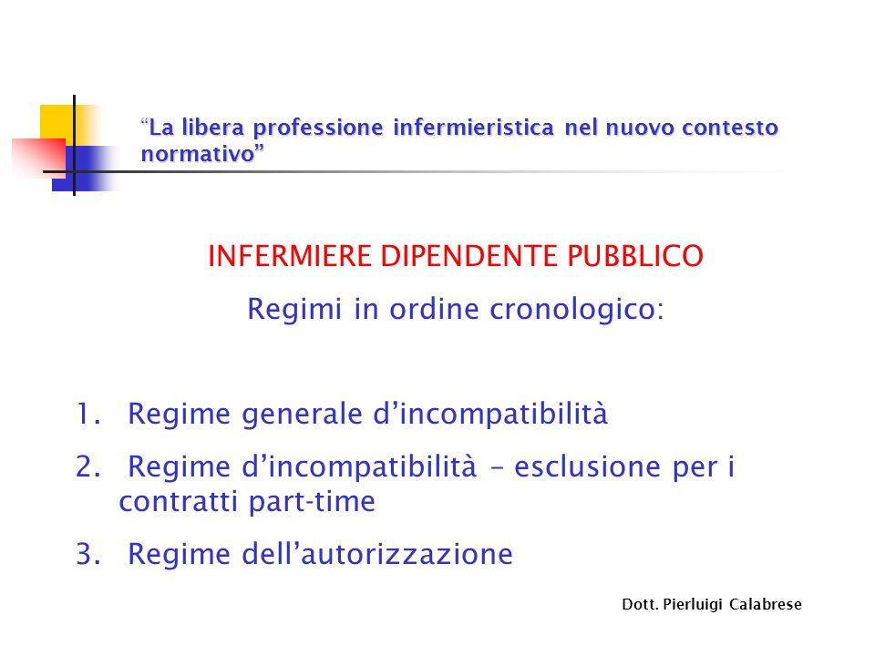 INFERMIERE DIPENDENTE PUBBLICO Regimi in ordine cronologico: