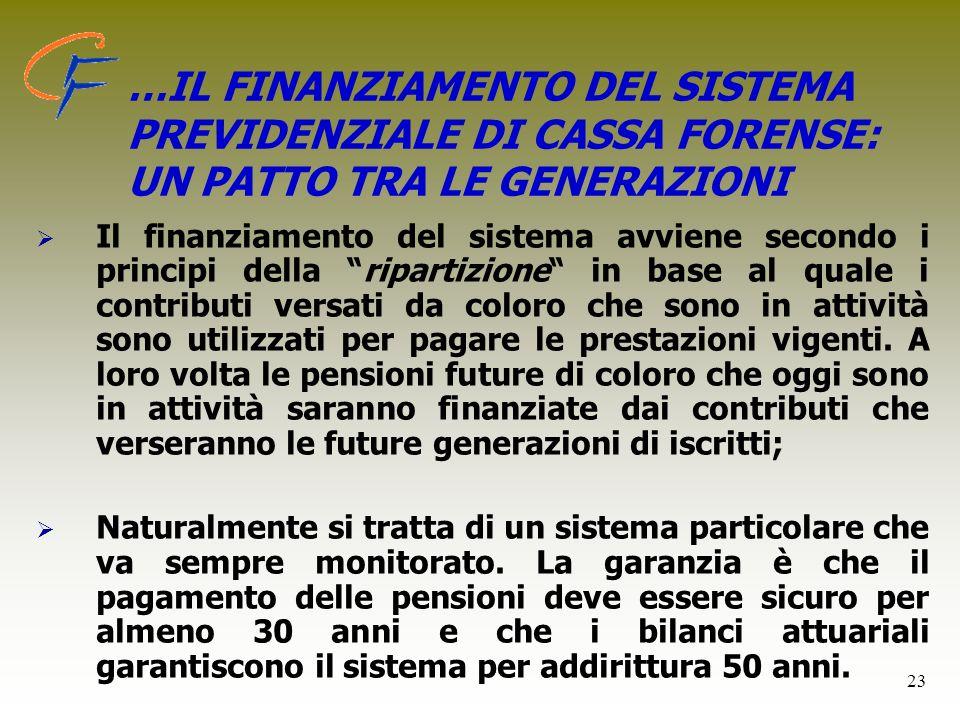 …IL FINANZIAMENTO DEL SISTEMA PREVIDENZIALE DI CASSA FORENSE: UN PATTO TRA LE GENERAZIONI