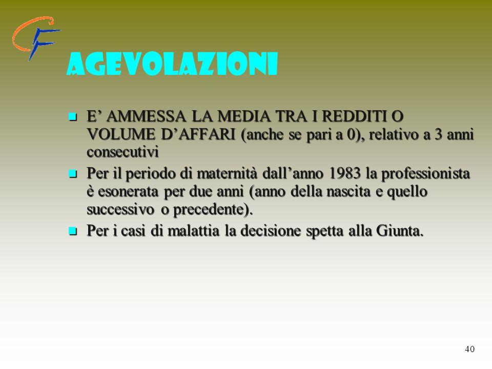 AGEVOLAZIONI E' AMMESSA LA MEDIA TRA I REDDITI O VOLUME D'AFFARI (anche se pari a 0), relativo a 3 anni consecutivi.