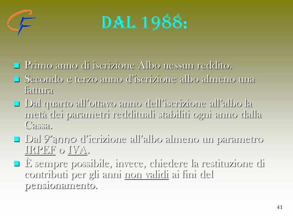 Dal 1988: Primo anno di iscrizione Albo nessun reddito.
